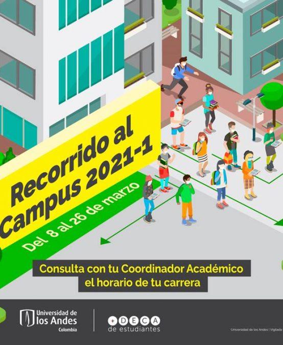 Recorrido presencial al campus 2021-10 – Música